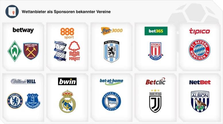 Anbieter von Fußballwetten und Partnerschaften